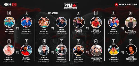 El inicio de la jornada 3 concluye con siete jugadores clasificados para octavos - 33333.jpeg