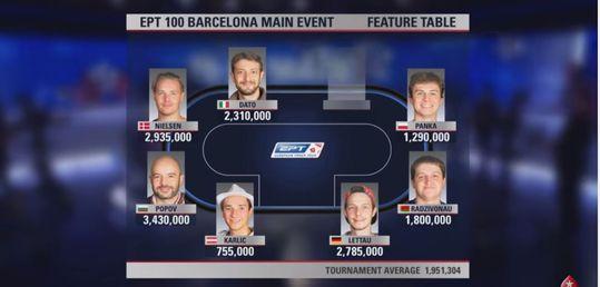 EPT100 Barcelona: Capítulo 5 - ept_barcelona_ep_5.JPG