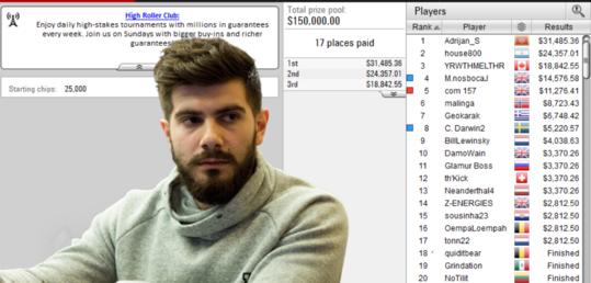 Javi Gómez firma la quinta posición en el 1.050 $ Super Tuesday - fondo.PNG