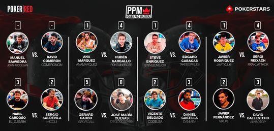 La jornada 2 deja los primeros eliminados y los primeros clasificados para octavos - ppm_2.jpeg